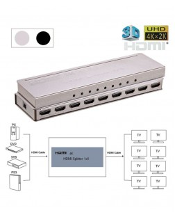 Terabyte Mini HDMI 1x8 Splitter HDMI Splitter