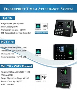 Biomax K21 Pro Fingerprint Time & Attendance System (Biometric)