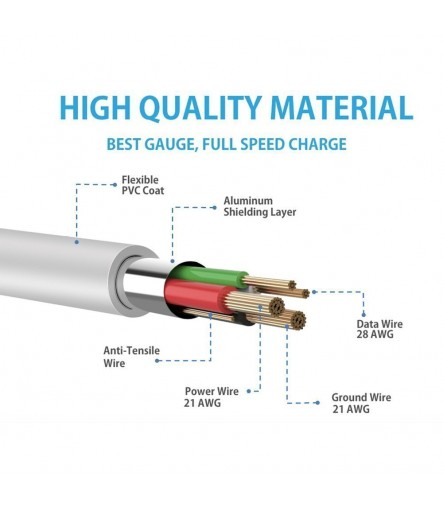 Oppo 2 Amp Output Data & High Speed Charging Cable for All Android Phones